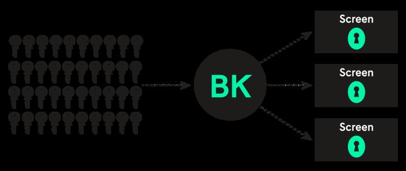 baseKey 密钥传输方案